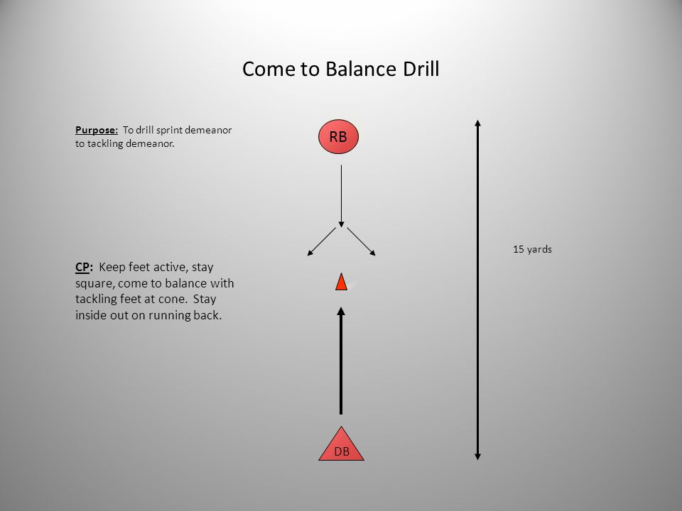 Come to Balance Drill RB