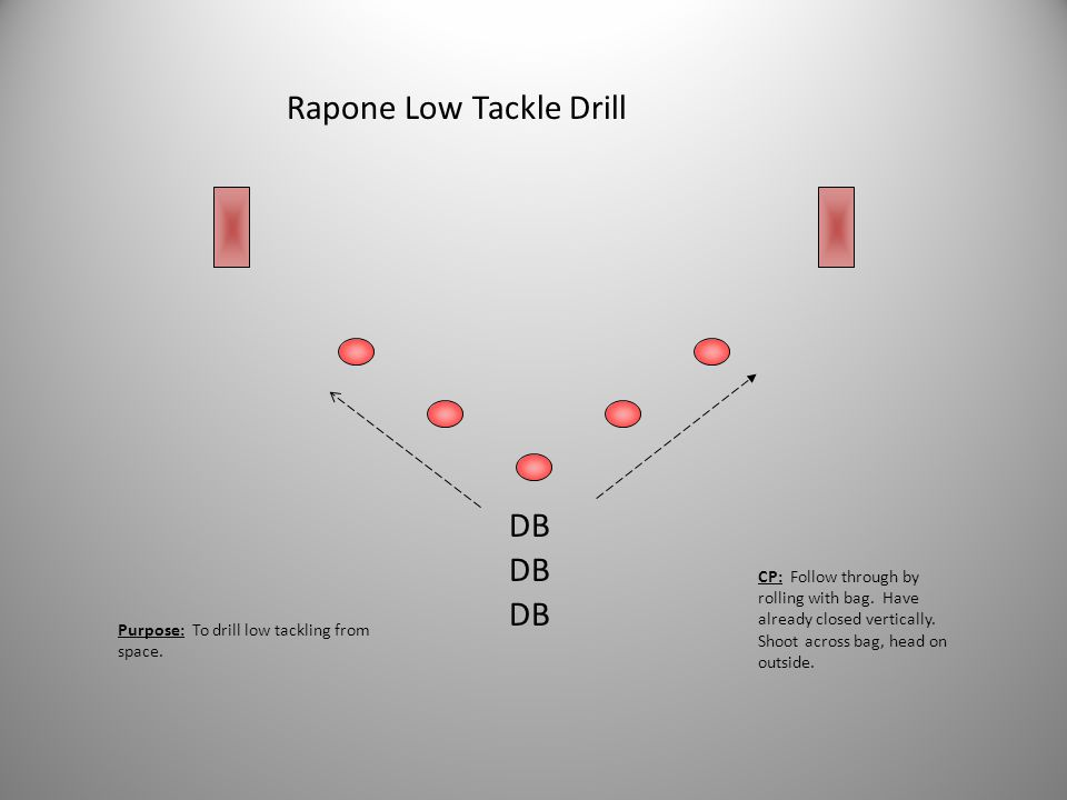 Rapone Low Tackle Drill