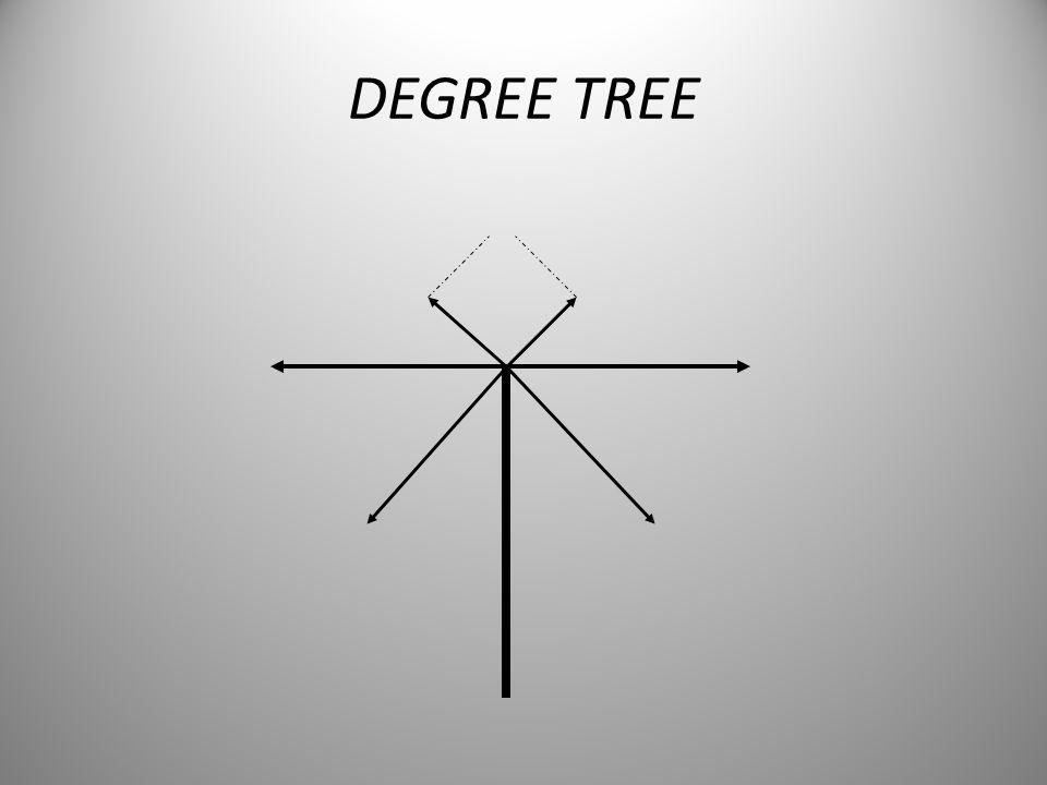 DEGREE TREE