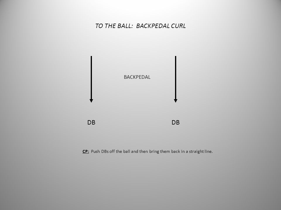 TO THE BALL: BACKPEDAL CURL