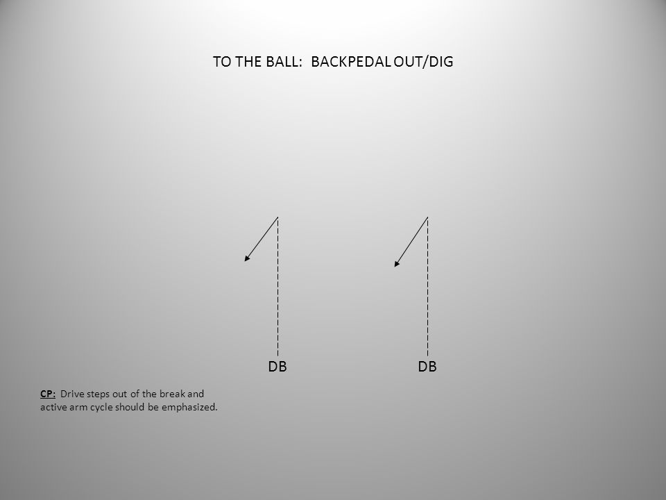 TO THE BALL: BACKPEDAL OUT/DIG
