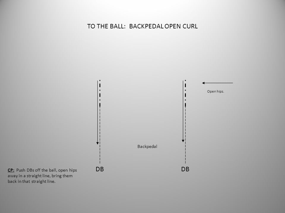 TO THE BALL: BACKPEDAL OPEN CURL