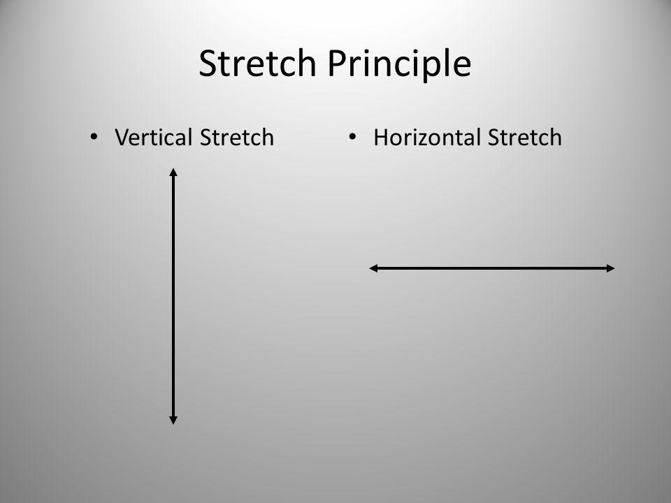Stretch Principle Vertical Stretch Horizontal Stretch