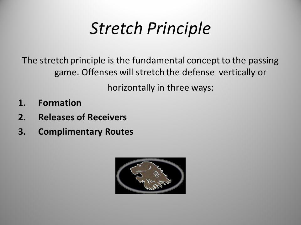 Stretch Principle
