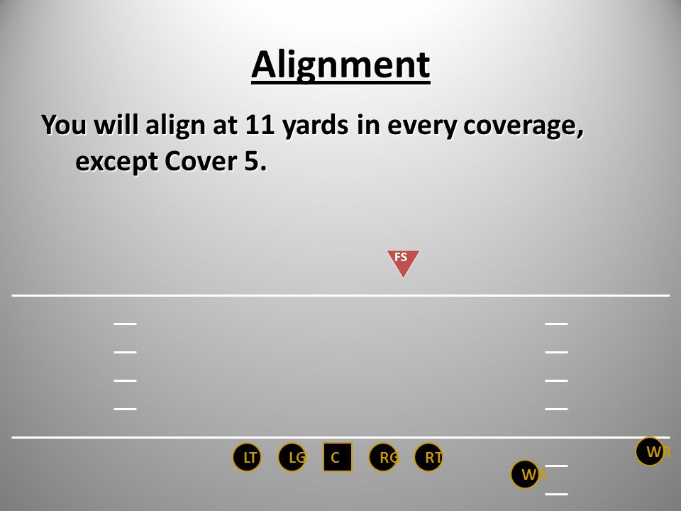 Alignment You will align at 11 yards in every coverage, except Cover 5. FS WR LT LG C RG RT WR