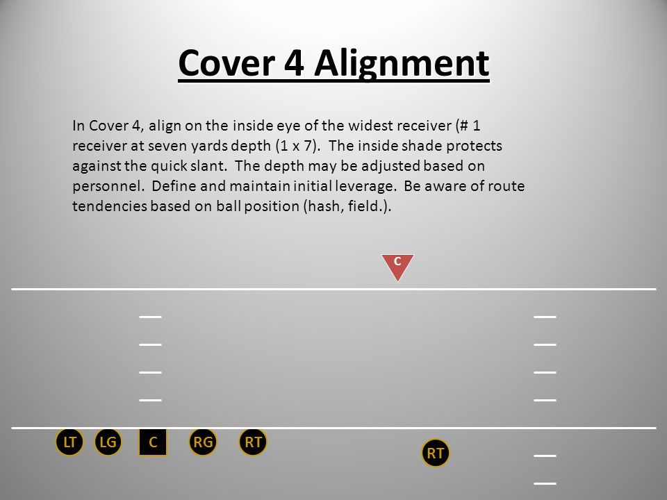 Cover 4 Alignment