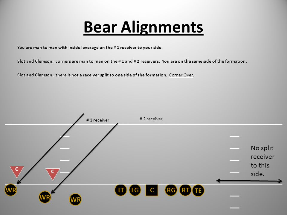 Bear Alignments No split receiver to this side. WR LT LG C RG RT TE WR