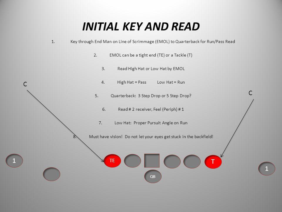 INITIAL KEY AND READ C C 1 T 1 TE