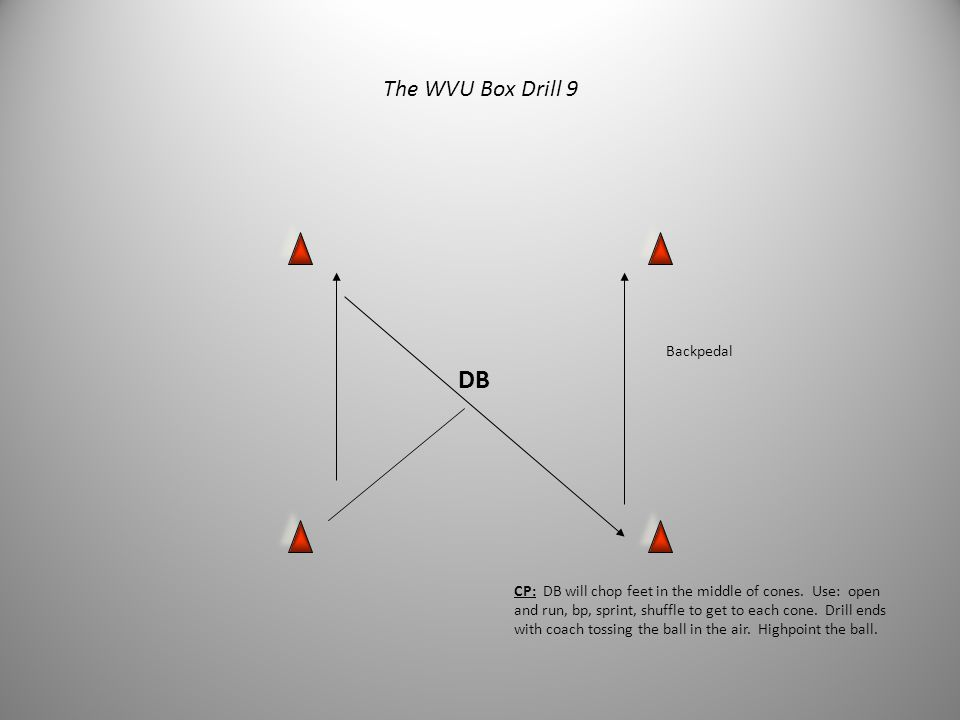 DB The WVU Box Drill 9 Backpedal