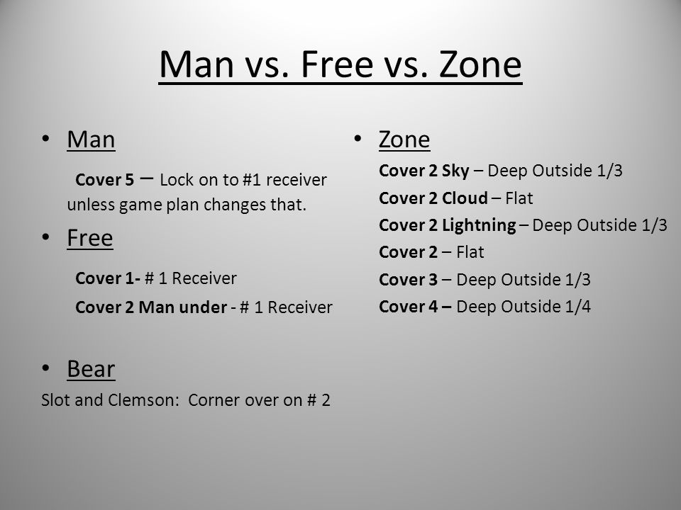 Man vs. Free vs. Zone Man. Cover 5 – Lock on to #1 receiver unless game plan changes that. Free. Cover 1- # 1 Receiver.