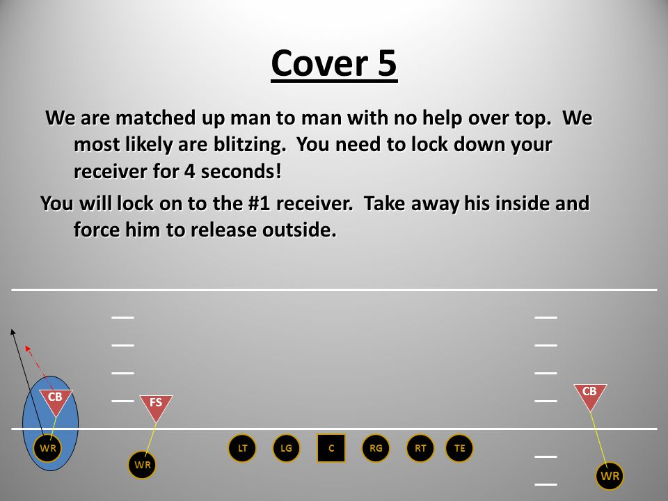 Cover 5 We are matched up man to man with no help over top. We most likely are blitzing. You need to lock down your receiver for 4 seconds!