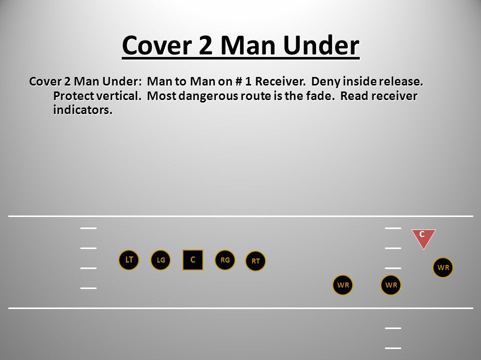 Cover 2 Man Under