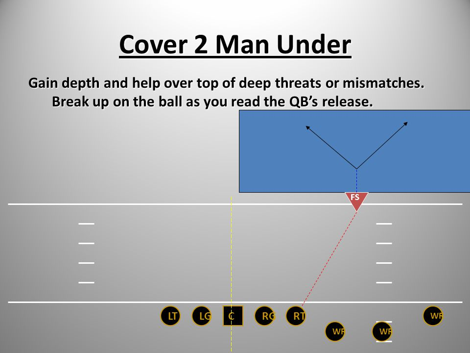 Cover 2 Man Under Gain depth and help over top of deep threats or mismatches. Break up on the ball as you read the QB's release.