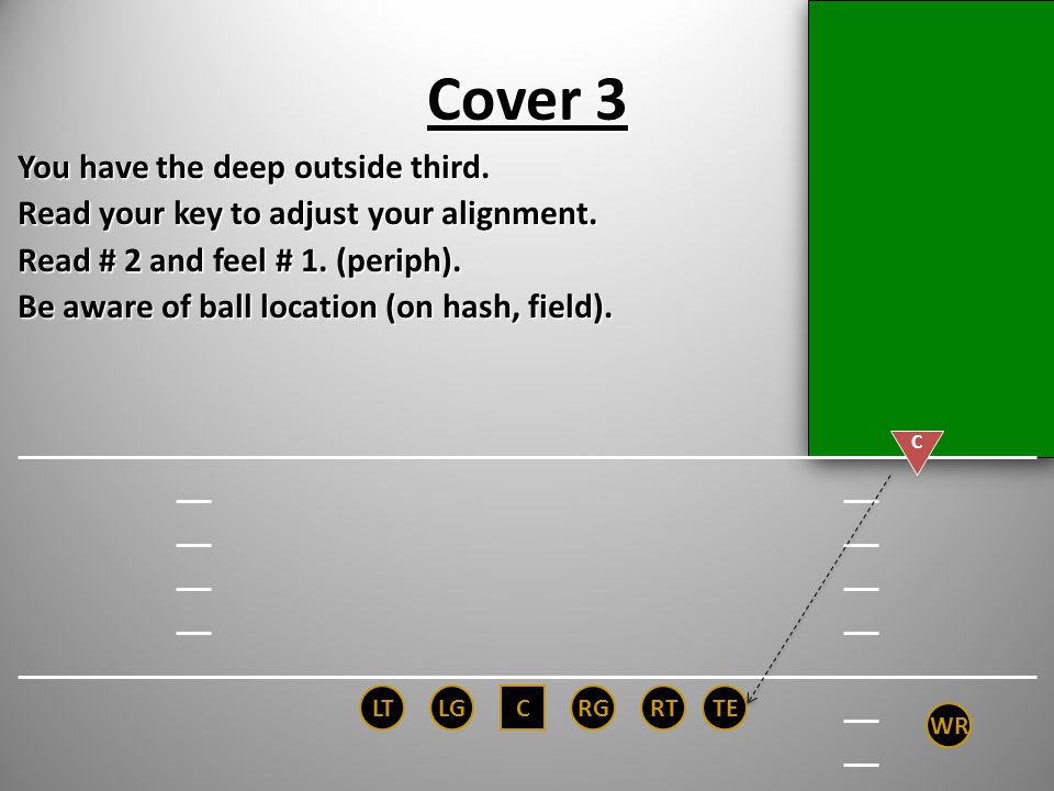 Cover 3 You have the deep outside third.
