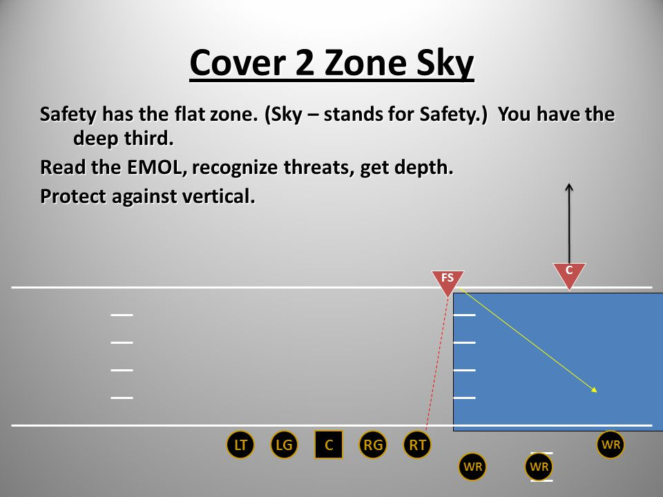 Cover 2 Zone Sky Safety has the flat zone. (Sky – stands for Safety.) You have the deep third. Read the EMOL, recognize threats, get depth.