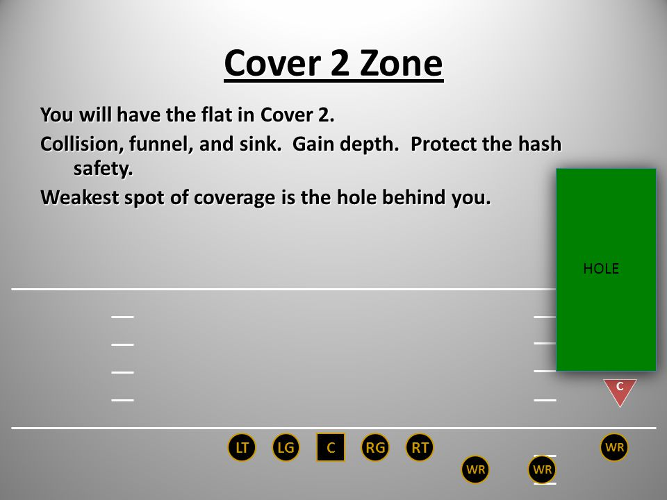 Cover 2 Zone You will have the flat in Cover 2.