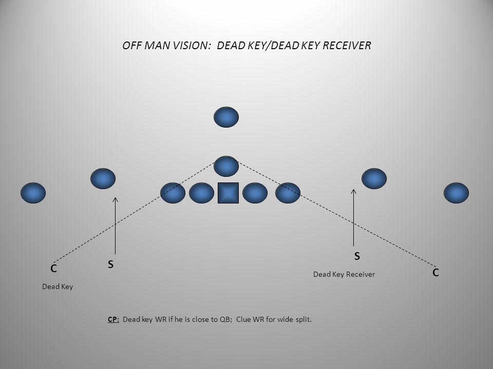 OFF MAN VISION: DEAD KEY/DEAD KEY RECEIVER