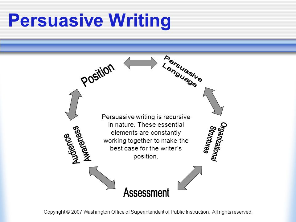 Persuasive Writing Position Assessment