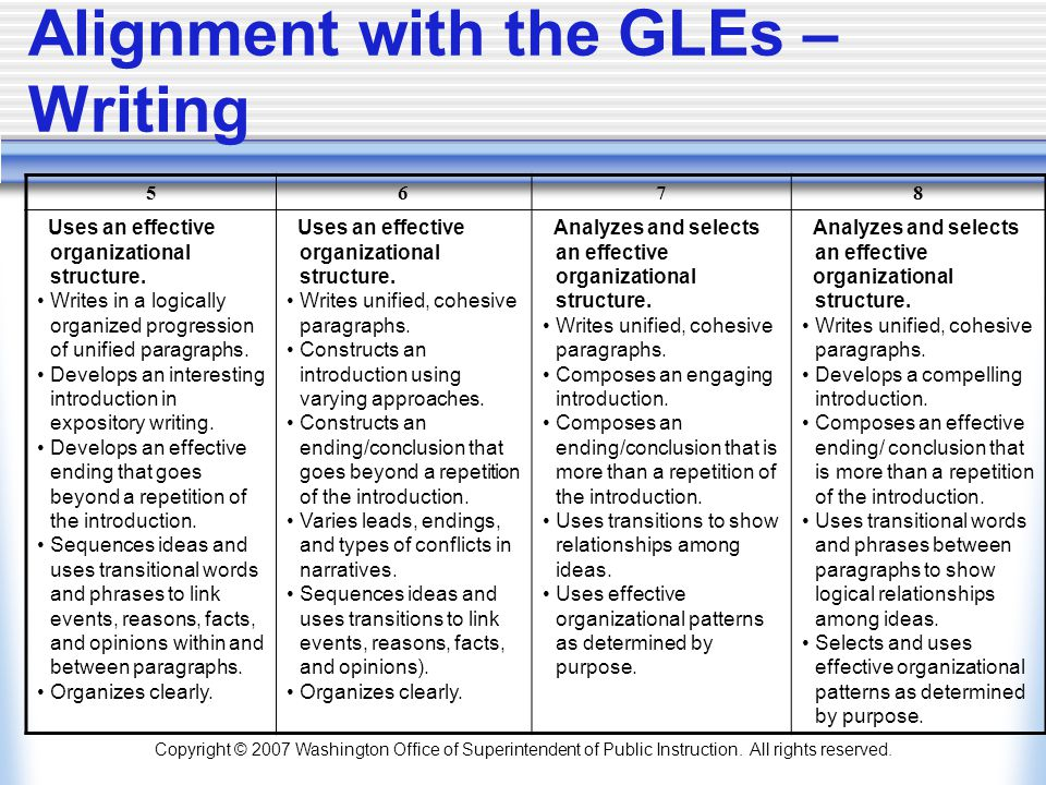 Alignment with the GLEs – Writing