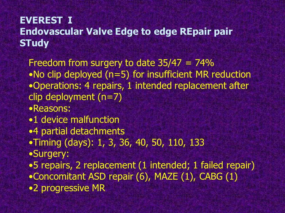 EVEREST I Endovascular Valve Edge to edge REpair pair STudy. Freedom from surgery to date 35/47 = 74%