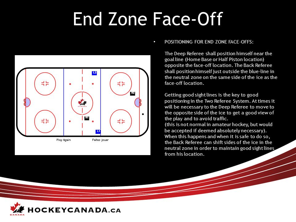 End Zone Face-Off