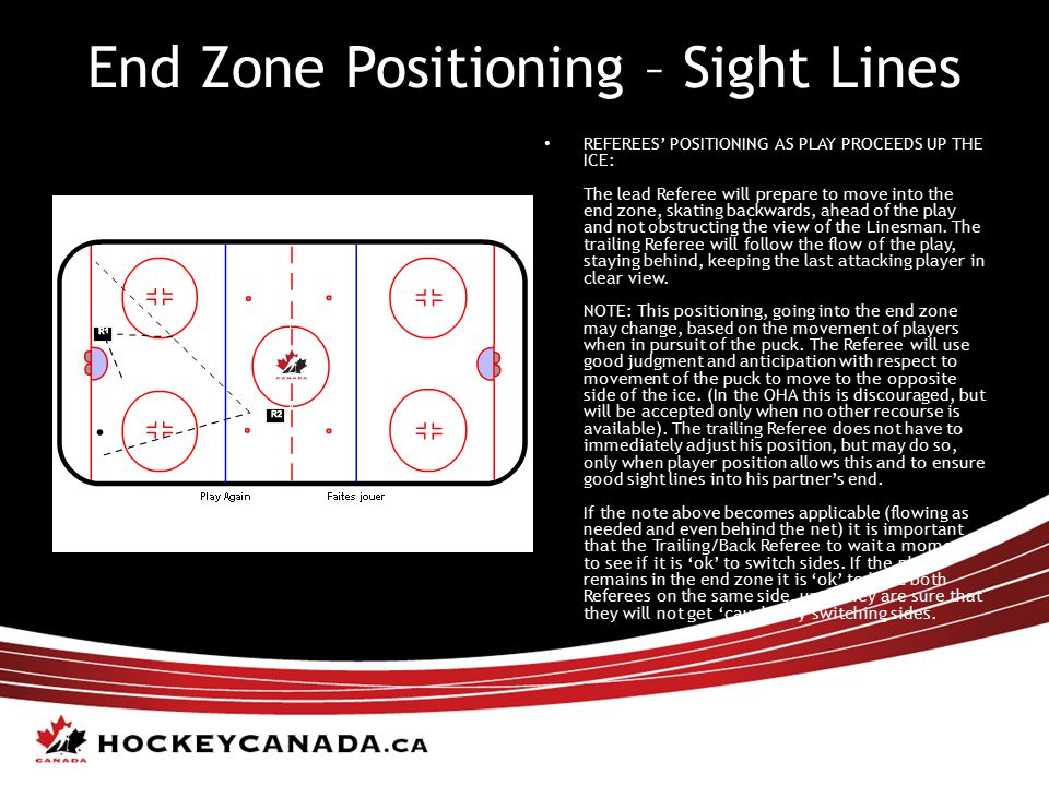 End Zone Positioning – Sight Lines
