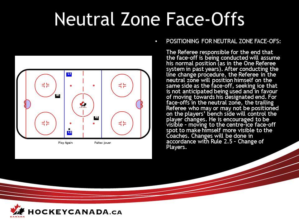 Neutral Zone Face-Offs