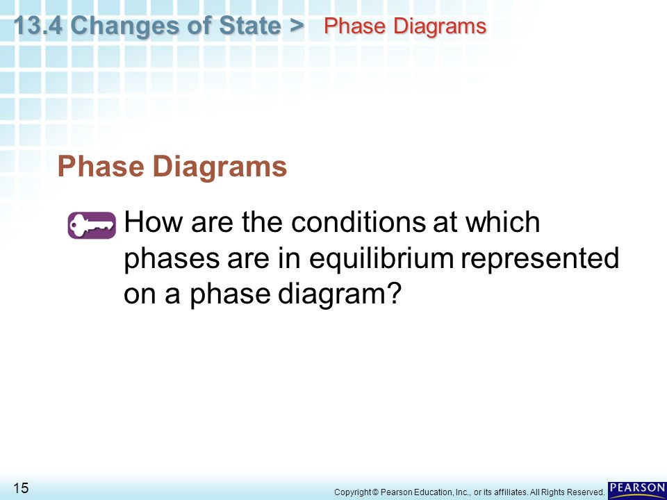 Phase Diagrams Phase Diagrams. How are the conditions at which phases are in equilibrium represented on a phase diagram