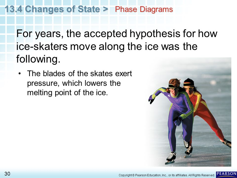 Phase Diagrams For years, the accepted hypothesis for how ice-skaters move along the ice was the following.