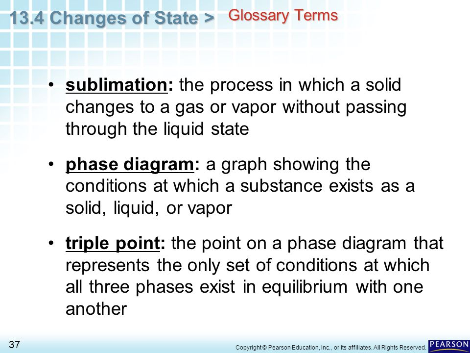 Glossary Terms sublimation: the process in which a solid changes to a gas or vapor without passing through the liquid state.