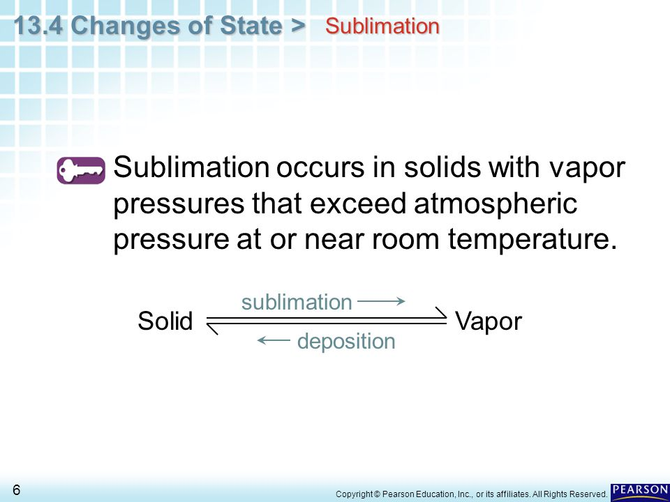 Sublimation Sublimation occurs in solids with vapor pressures that exceed atmospheric pressure at or near room temperature.