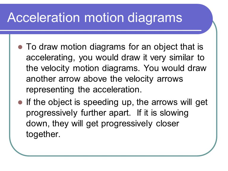 Acceleration motion diagrams