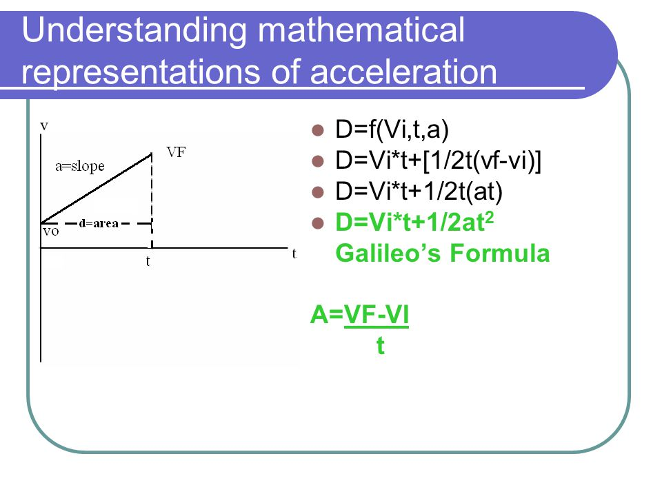 Understanding mathematical representations of acceleration
