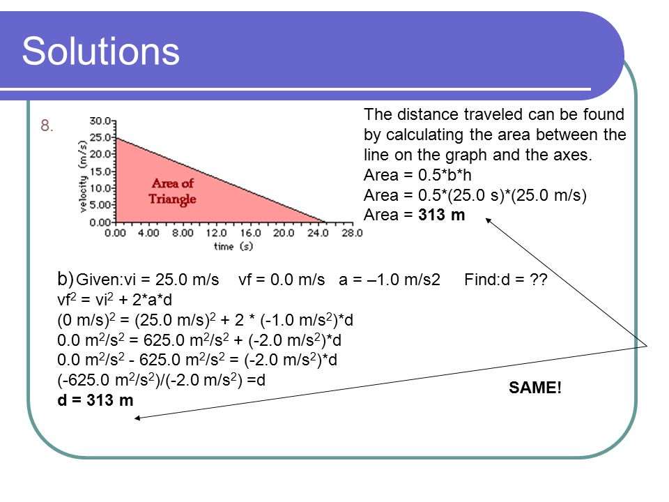 Solutions The distance traveled can be found by calculating the area between the line on the graph and the axes.
