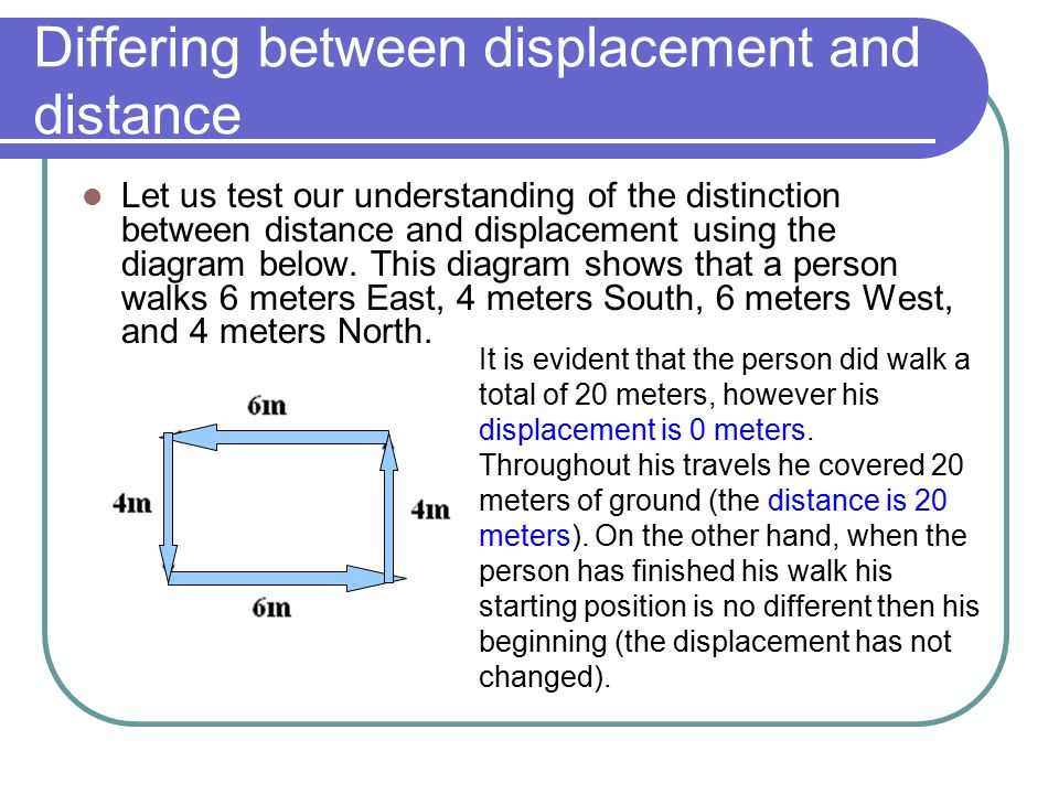 Differing between displacement and distance