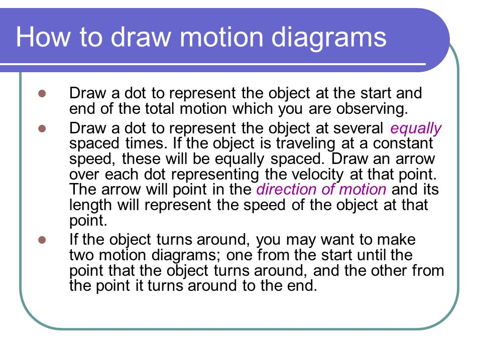 How to draw motion diagrams