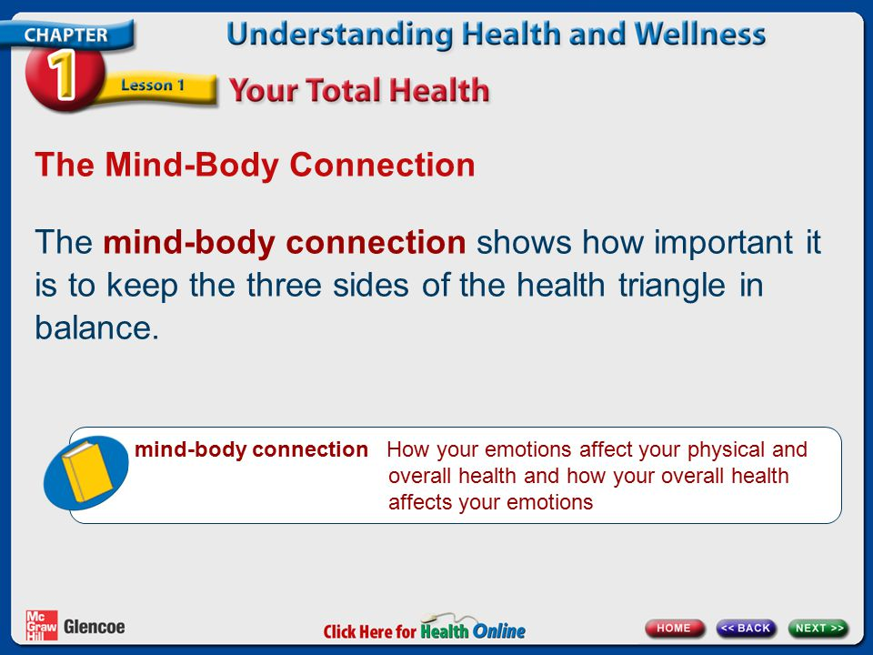 The Mind-Body Connection