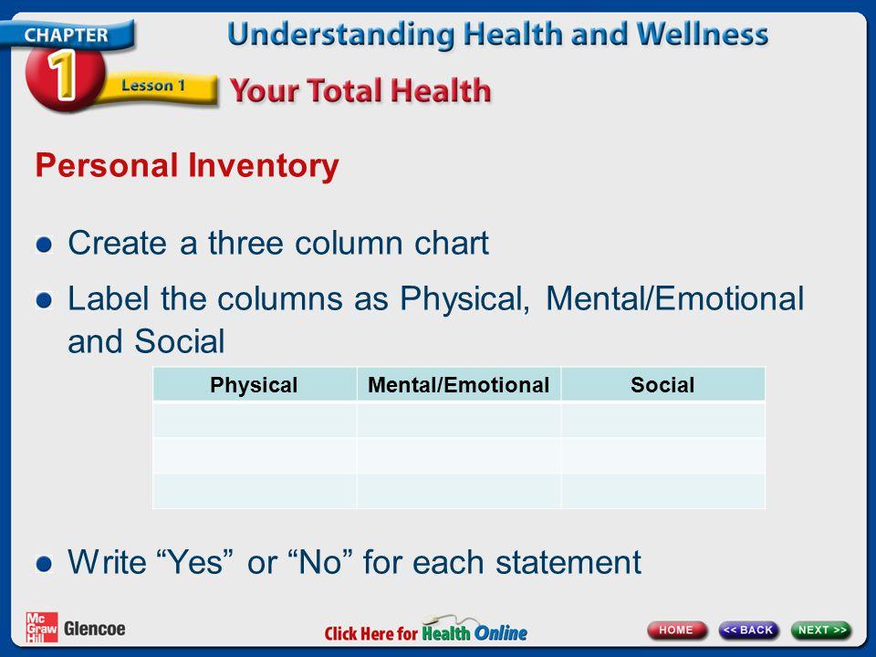 Create a three column chart