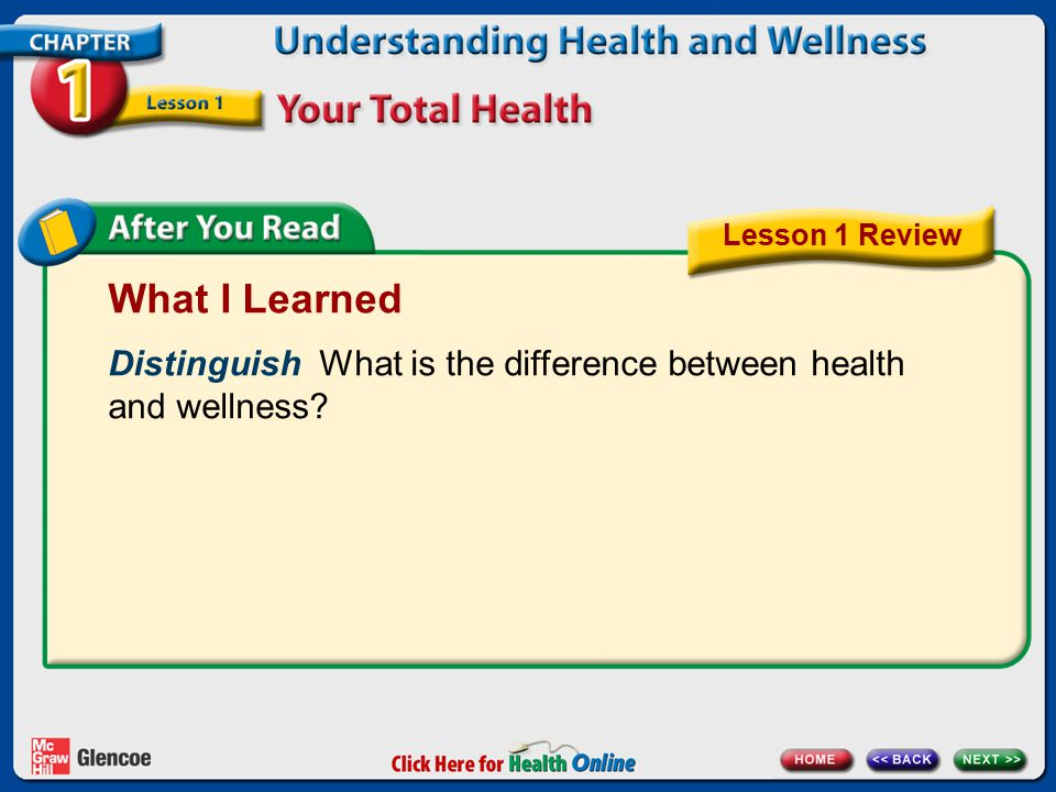 Lesson 1 Review What I Learned. Distinguish What is the difference between health and wellness