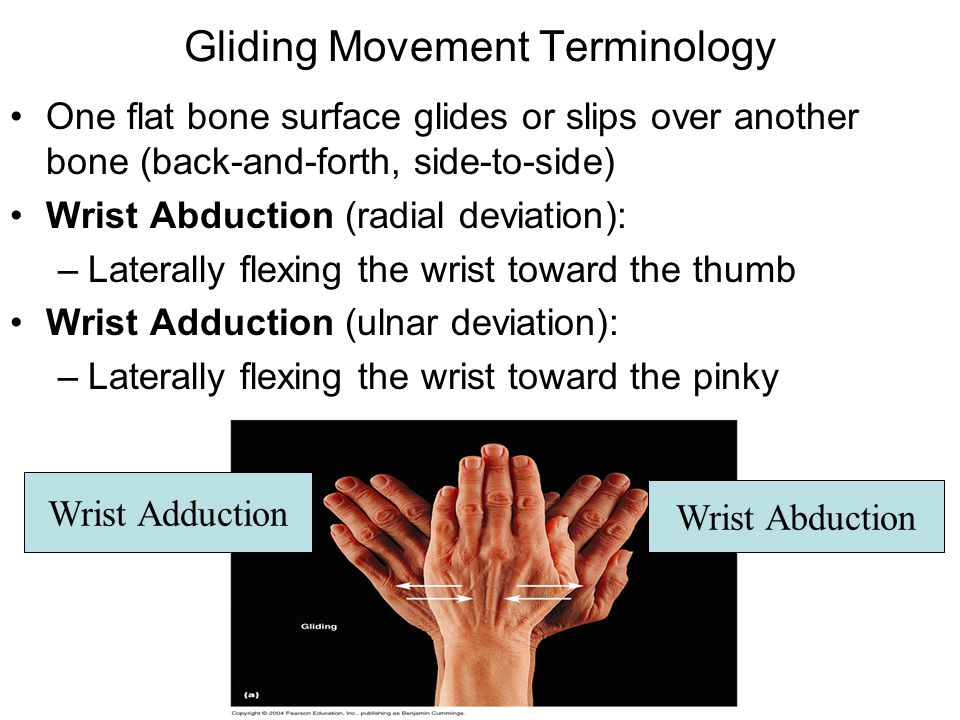 Gliding Movement Terminology