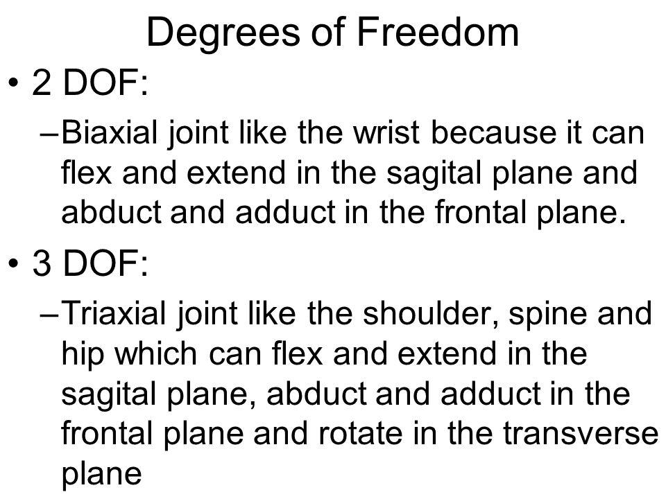 Degrees of Freedom 2 DOF: 3 DOF: