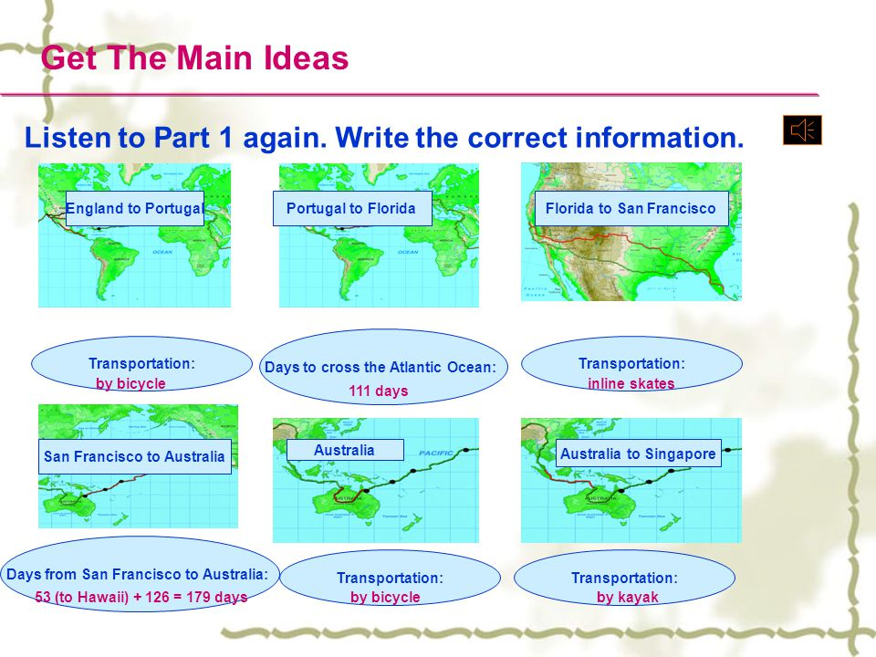 Get The Main Ideas Listen to Part 1 again. Write the correct information. England to Portugal. Portugal to Florida.