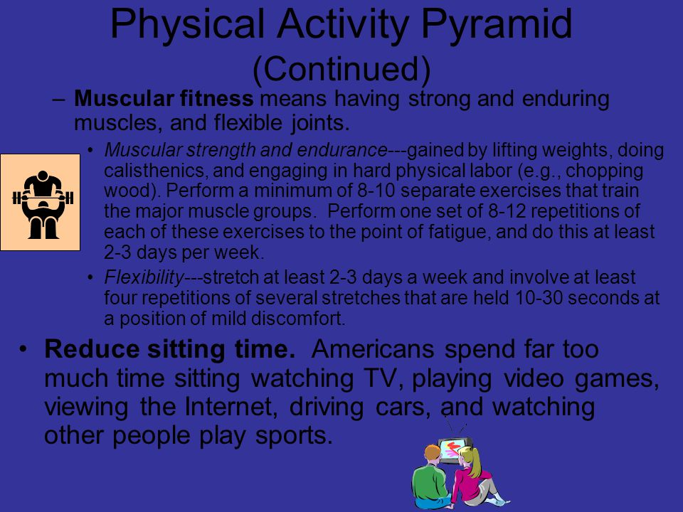 Physical Activity Pyramid (Continued)