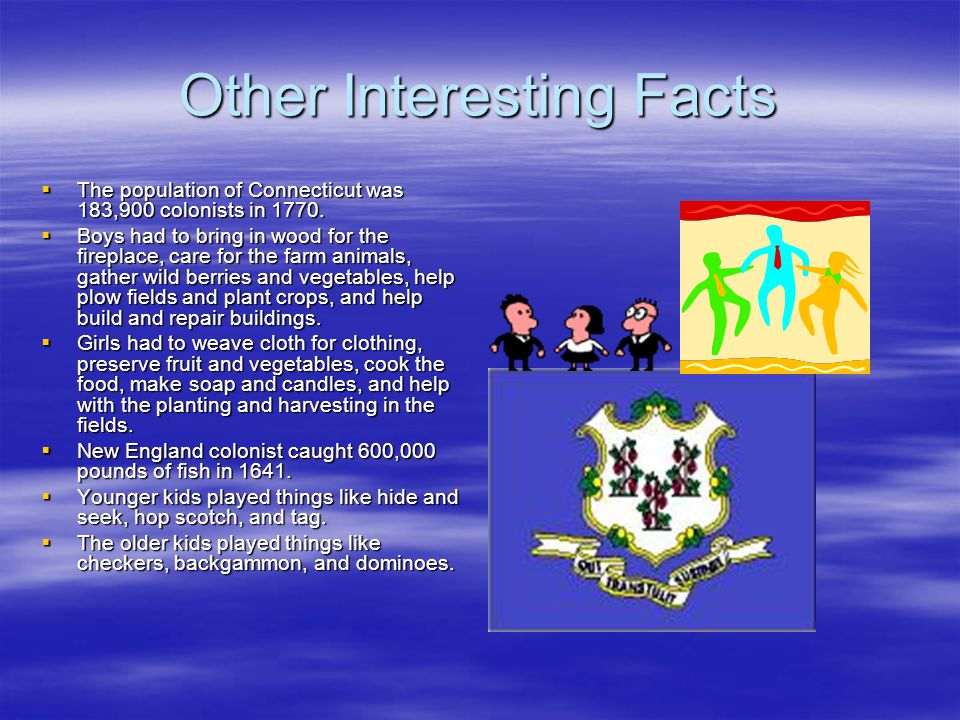 Other Interesting Facts
