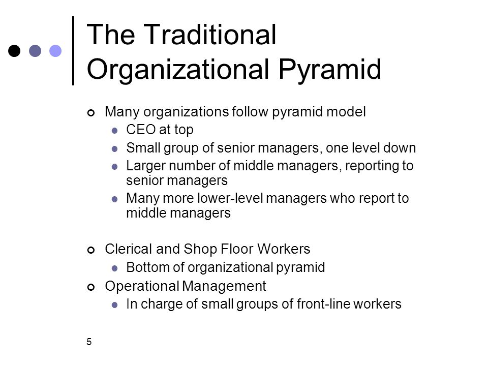 The Traditional Organizational Pyramid
