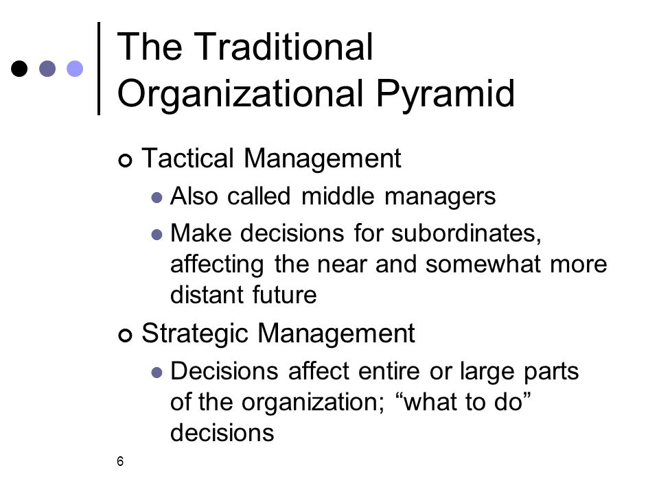 The Traditional Organizational Pyramid