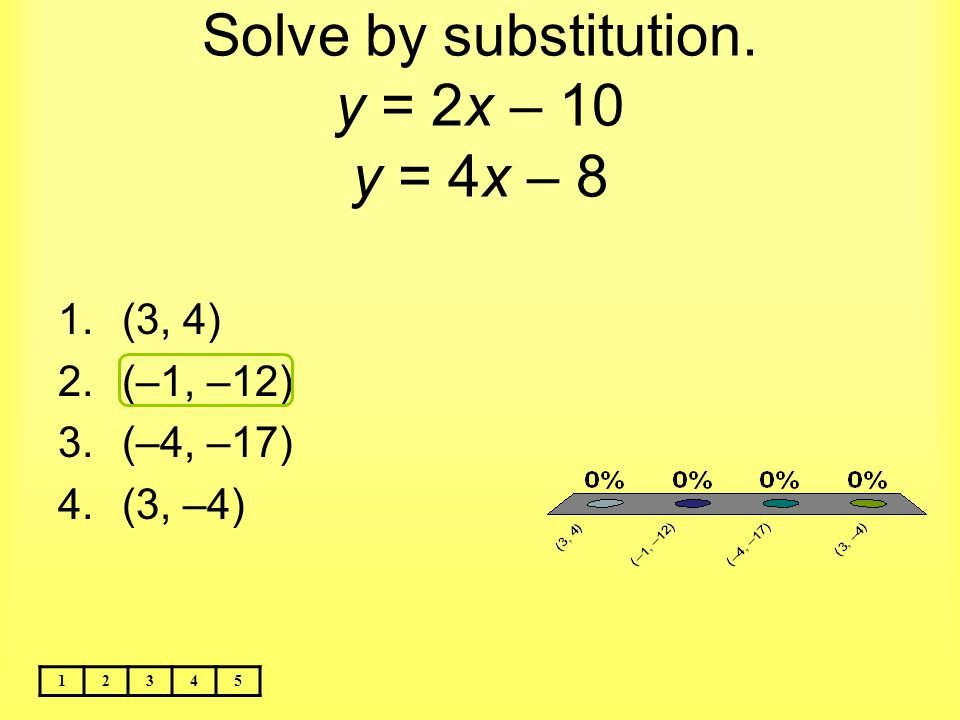 Solve by substitution. y = 2x – 10 y = 4x – 8