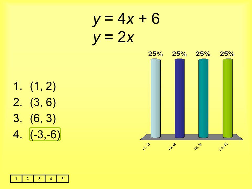 y = 4x + 6 y = 2x (1, 2) (3, 6) (6, 3) (-3,-6)