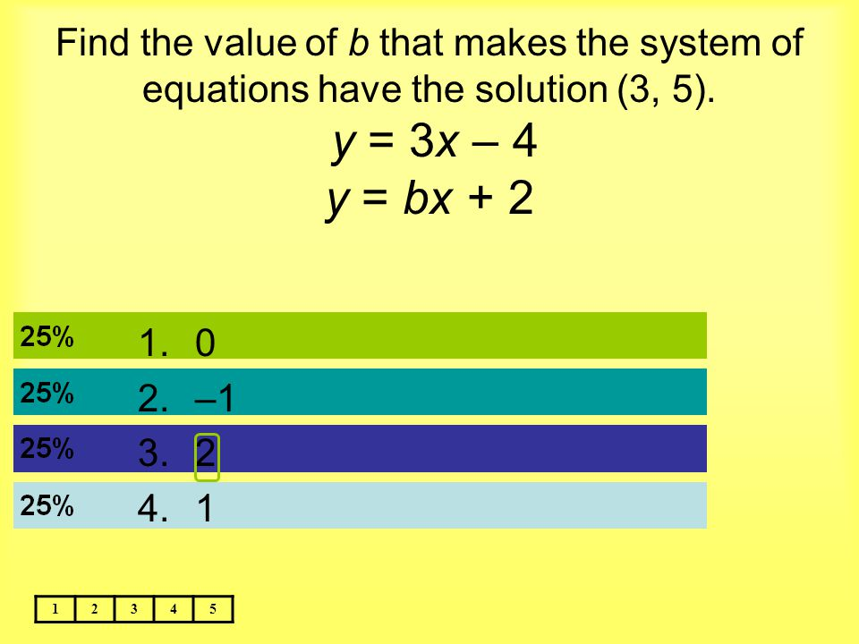 Find the value of b that makes the system of equations have the solution (3, 5). y = 3x – 4 y = bx + 2