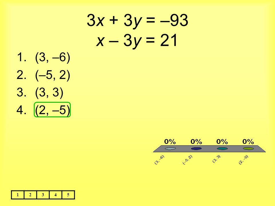 3x + 3y = –93 x – 3y = 21 (3, –6) (–5, 2) (3, 3) (2, –5) 1 2 3 4 5